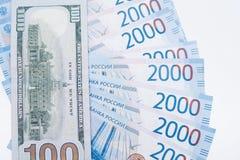 Dollarna och rublen ?gander?tt f?r home tangent f?r aff?rsid? som guld- ner skyen till fotografering för bildbyråer