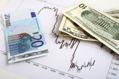 Dollaro-euro commercio dei forex Fotografie Stock Libere da Diritti