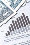 Dollars banknotes near a financial chart Royalty Free Stock Photo