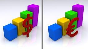 Dollars en het Euro toenemen Stock Foto