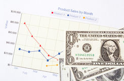 Dollars on financial Graphs Royalty Free Stock Image