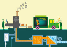 Dollars Symbols Flowing from Processing Machines in a Drink Factory Site Flat Style Clip Art Royalty Free Stock Photography