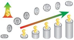 Dollartillväxt Arkivbilder