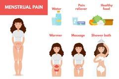 Dolor menstrual Concepto del tratamiento del período Pms del elemento de Infographic ilustración del vector