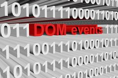 DOM events Royalty Free Stock Photo