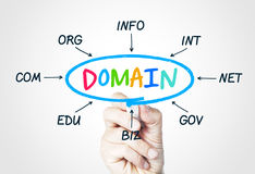 domain στοκ εικόνες με δικαίωμα ελεύθερης χρήσης