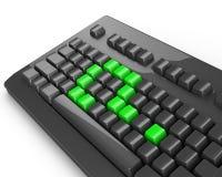 Domanda verde della tastiera Fotografia Stock