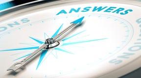 Domande e risposte, FAQ Immagini Stock