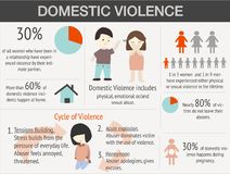 Domestic Violence infographic with sample data. royalty free illustration
