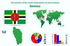 dominica Tous les pays du monde Infographics pour la présentation illustration libre de droits