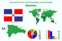 dominican Todos os países do mundo Infographics para a apresentação ilustração royalty free