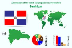 dominicano Todos los países del mundo Infographics para la presentación libre illustration