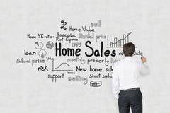 Domowe sprzedaże Fotografia Stock