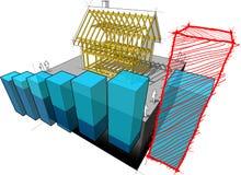 Domowy struktury i biznesu diagram z ręką rysującą kreśli na kopyto_szewski barze Obraz Royalty Free