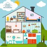 Domowy wewnętrzny tło ilustracja wektor