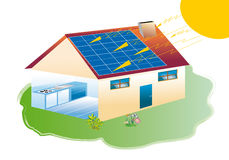 Photovoltaic panel Zdjęcie Royalty Free