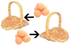 Don't put all your eggs in one basket concept Royalty Free Stock Photo