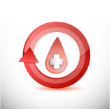 Donate blood health concept illustration Royalty Free Stock Photography