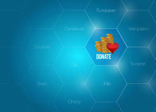 Donate concept diagram illustration Royalty Free Stock Photography