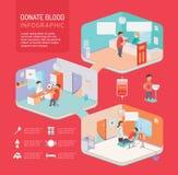 Doni il sangue pianamente infographic royalty illustrazione gratis