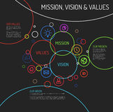 Donker Opdracht, visie en van de waardenverklaring diagramschema Stock Foto's