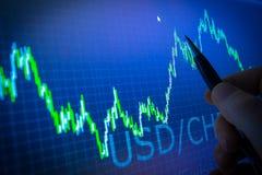 Données analysant sur le marché étranger de finances de forex : les diagrammes et le q Images libres de droits