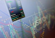 Données analysant sur le marché étranger de finances de forex : les diagrammes et le q Image libre de droits