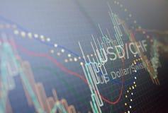Données analysant sur le marché étranger de finances de forex : les diagrammes et le q Photo stock
