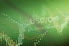 Données analysant sur le marché étranger de finances de forex : les diagrammes et le q Images stock
