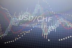Données analysant sur le marché étranger de finances de forex : les diagrammes et le q Photographie stock