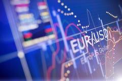 Données analysant sur le marché étranger de finances : les diagrammes et les citations Photographie stock libre de droits
