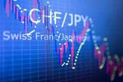 Données analysant sur le marché étranger de finances : les diagrammes et les citations Photographie stock