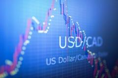 Données analysant sur le marché étranger de finances : les diagrammes et les citations Images stock