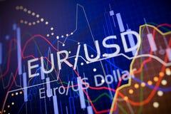 Données analysant sur le marché étranger de finances : les diagrammes et les citations Photo stock