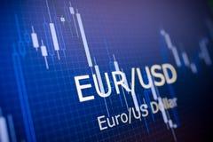 Données analysant sur le marché étranger de finances : les diagrammes et les citations Image libre de droits