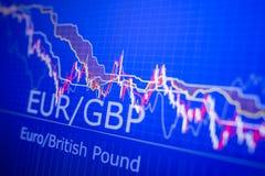 Données analysant sur le marché étranger de finances : les diagrammes et les citations Photos libres de droits