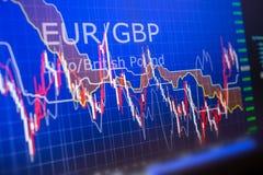 Données analysant sur le marché étranger de finances : les diagrammes et les citations Photos stock