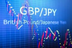 Données analysant sur le marché étranger de finances : les diagrammes et les citations Photo libre de droits