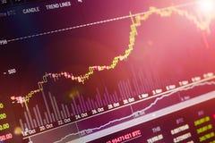 Données analysant sur le marché boursier d'échange : les chars de bougie sur le DIS photo stock