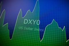 Données analysant sur le marché extérieur : les diagrammes et les citations déplacent dessus Photo stock