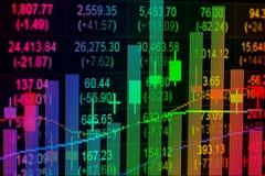 Données financières sur un moniteur, graphique de bâton de bougie de marché boursier, images stock