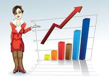 Donna con il grafico commerciale Immagini Stock Libere da Diritti