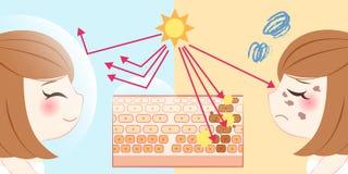 Donna con protezione solare royalty illustrazione gratis