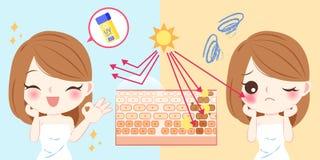 Donna del fumetto con protezione solare illustrazione vettoriale