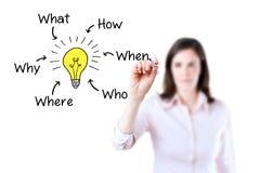 Donna di affari che analizza problema, soluzione del ritrovamento. immagini stock libere da diritti
