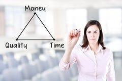 Donna di affari che disegna un concetto del diagramma di tempo, di qualità e di soldi Fondo dell'ufficio Fotografie Stock
