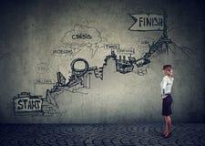 Donna di affari che esamina uno schizzo delle difficoltà sul modo su immagine stock