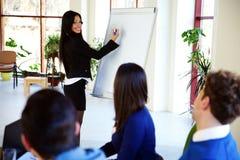Donna di affari che presenta qualcosa su flipchart Fotografia Stock Libera da Diritti