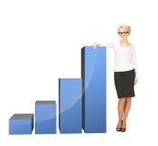 Donna di affari che si appoggia grande grafico 3d Immagini Stock