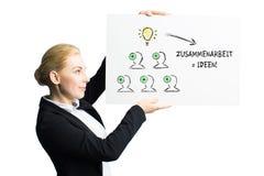 Donna di affari che tiene una carta bianca con una lampadina tirata e un concetto del gruppo fotografia stock